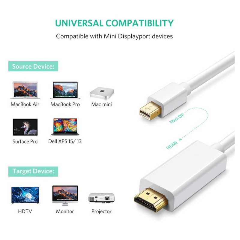 Mini Display Port to HDMI Male Cable